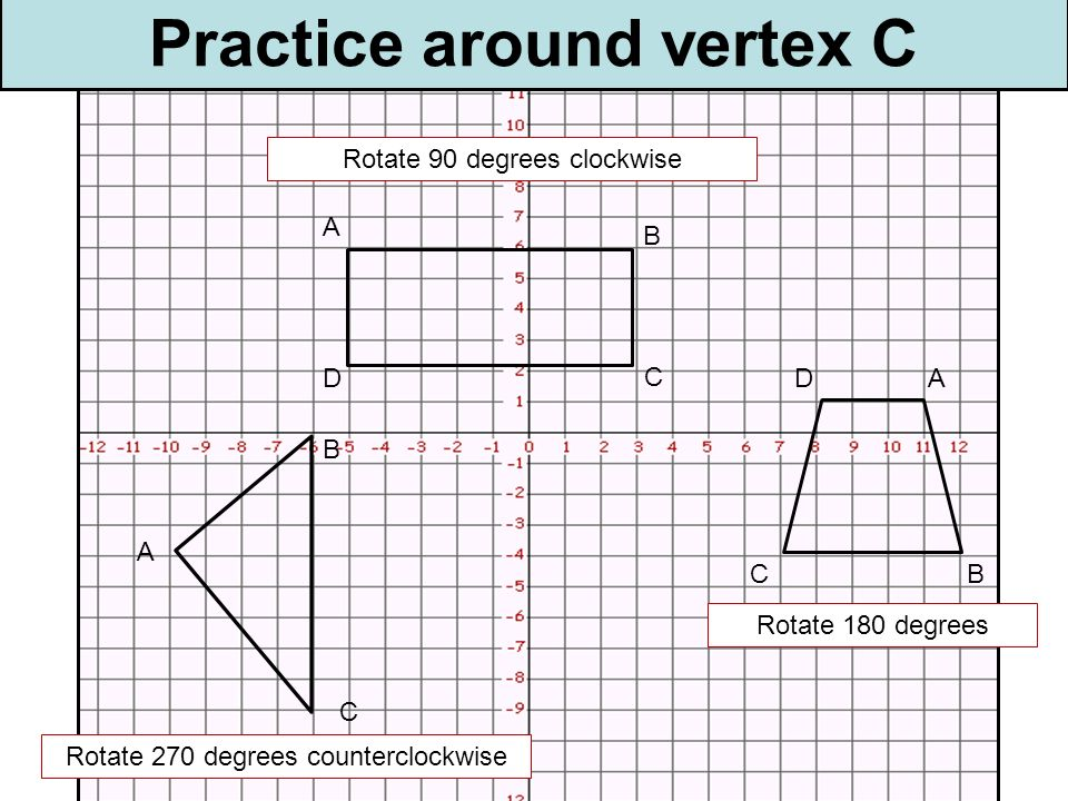 Practice around vertex C A C D B A B C D A BC Rotate 90 degrees clockwise Rotate 270 degrees counterclockwise Rotate 180 degrees