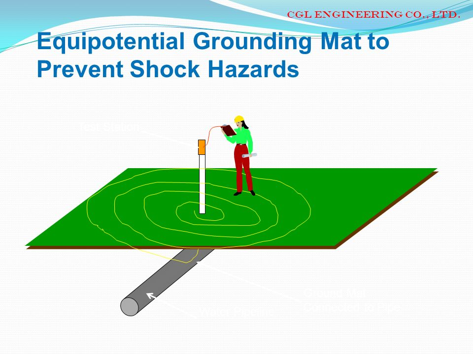 Ground Mat Connected to Pipe Test Station Water Pipeline Equipotential Grounding Mat to Prevent Shock Hazards CGL ENGINEERING CO., LTD.