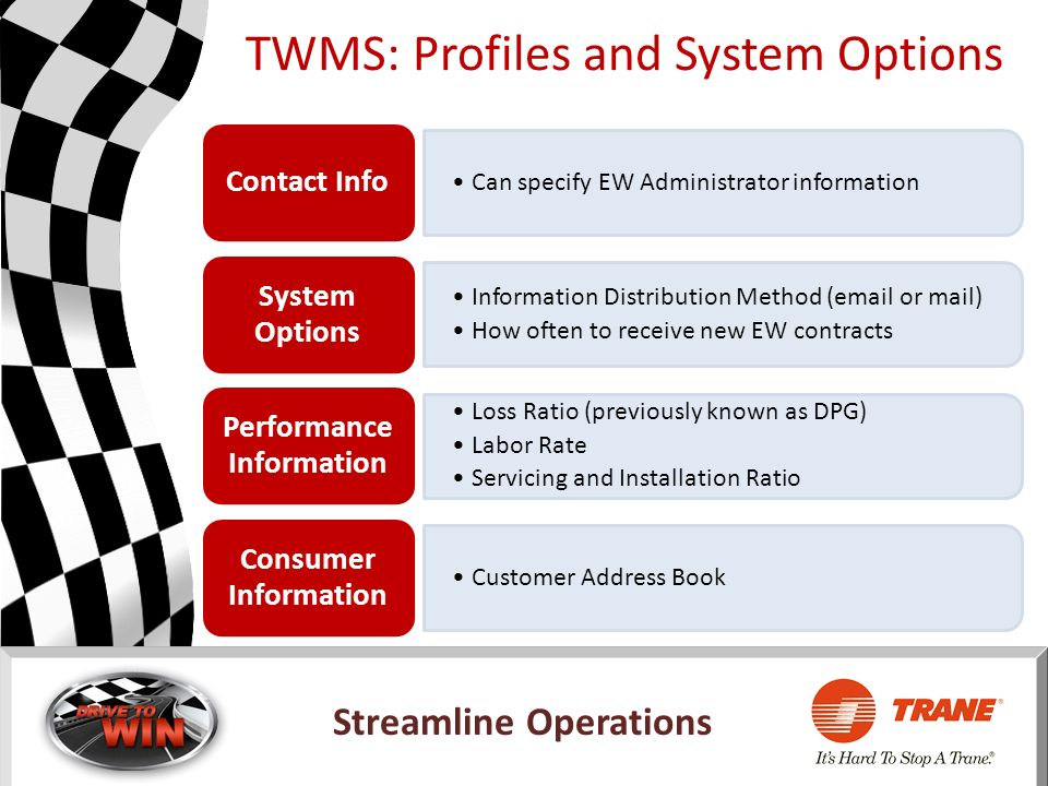 TWMS: Profiles and System Options Can specify EW Administrator information Contact Info Information Distribution Method (email or mail) How often to r