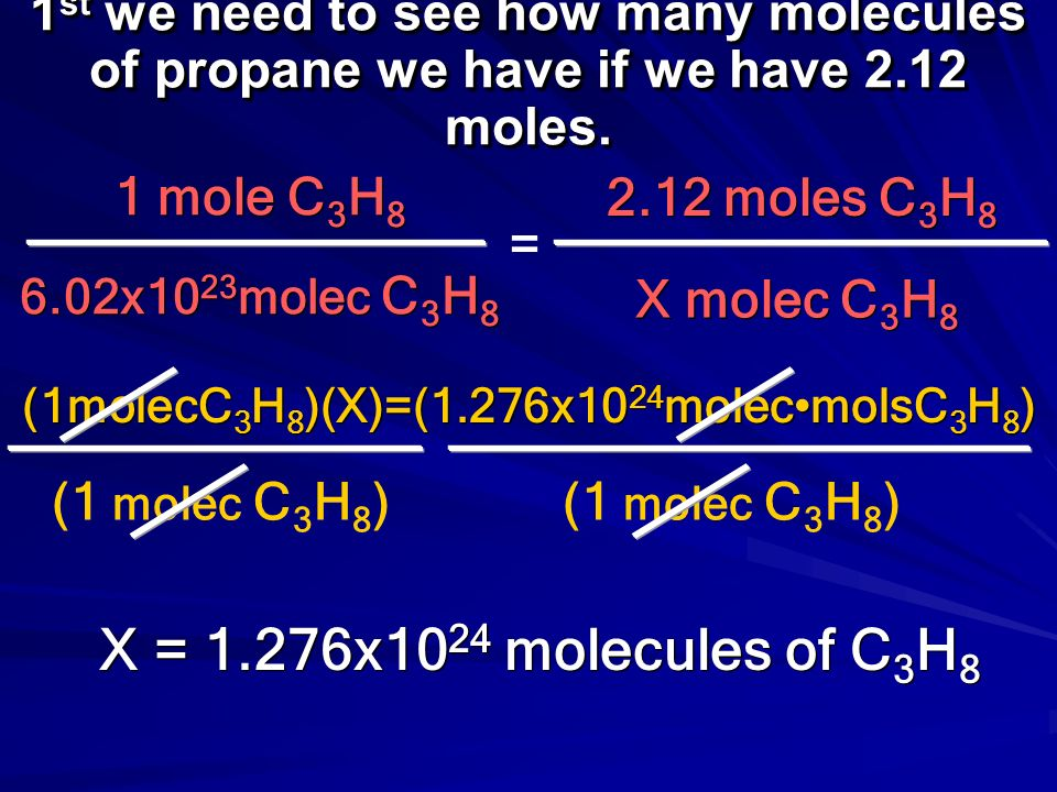 To find the # of atoms in a mol of a compound, –You 1 st determine the # of atoms in a representative particle of that compound –And then multiply tha