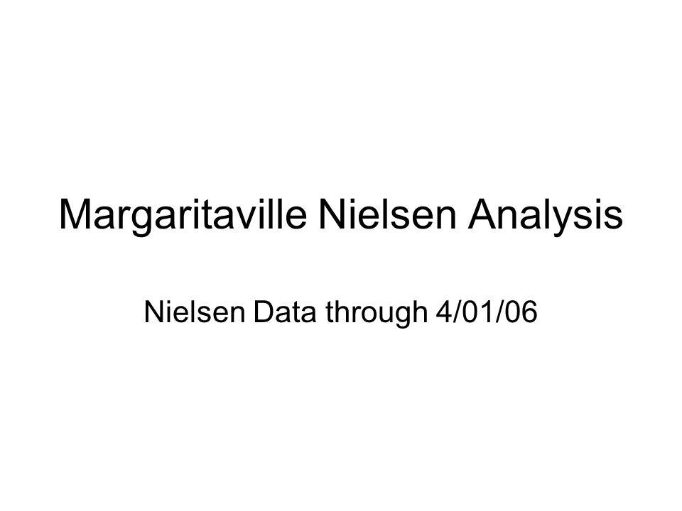 Margaritaville Nielsen Analysis Nielsen Data through 4/01/06