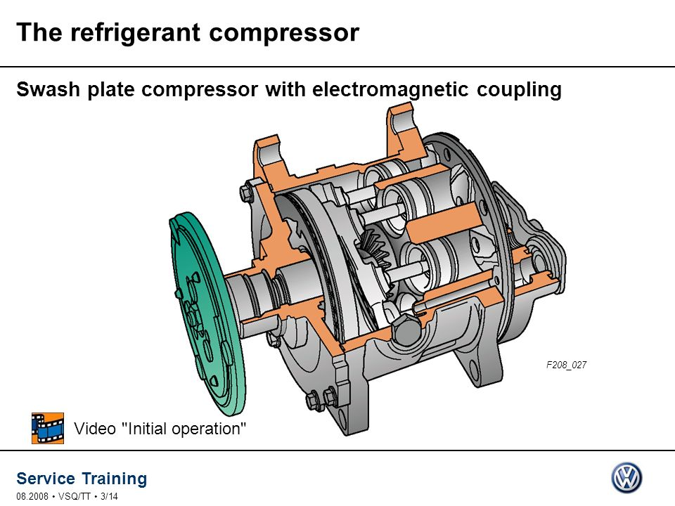 Service Training 08.2008 VSQ/TT 3/14 The refrigerant compressor Swash plate compressor with electromagnetic coupling Video