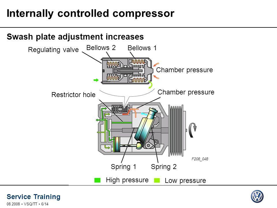Service Training 08.2008 VSQ/TT 6/14 Low pressure Bellows 2 Chamber pressure High pressure Spring 2 Restrictor hole Chamber pressure Spring 1 Regulati