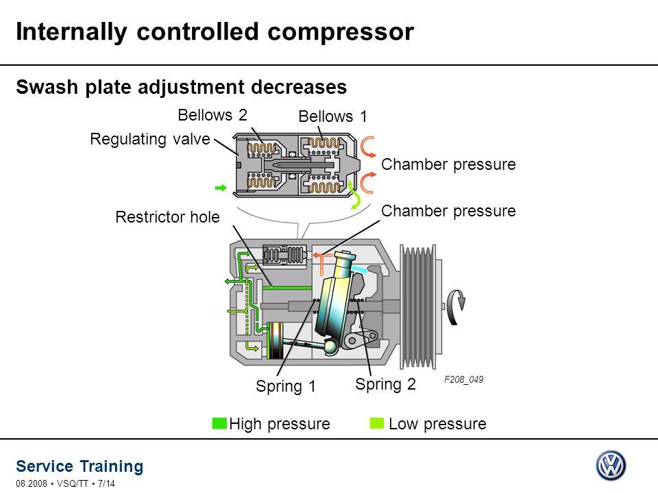 Service Training 08.2008 VSQ/TT 7/14 Low pressure Bellows 2 Chamber pressure High pressure Spring 2 Restrictor hole Chamber pressure Spring 1 Bellows