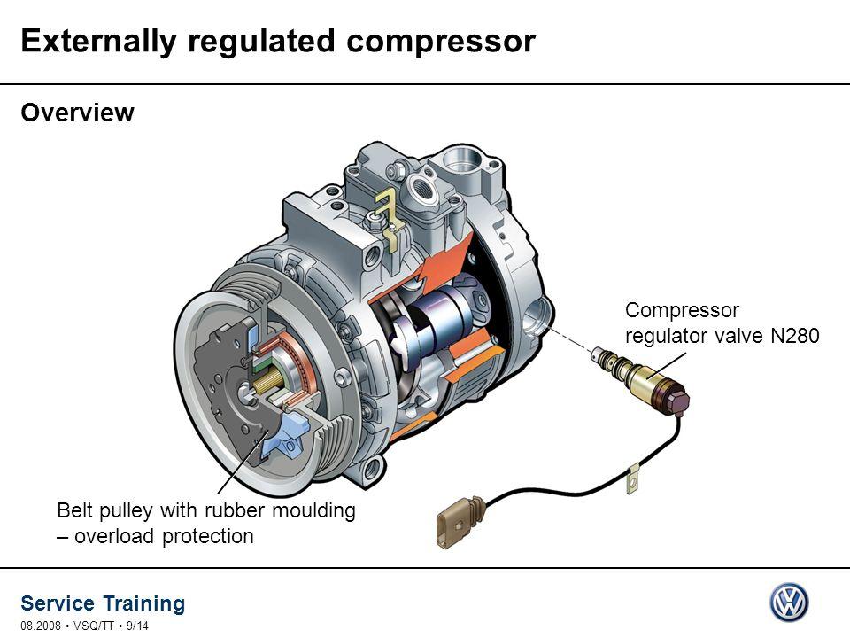 Service Training 08.2008 VSQ/TT 9/14 Overview Externally regulated compressor Belt pulley with rubber moulding – overload protection Compressor regula