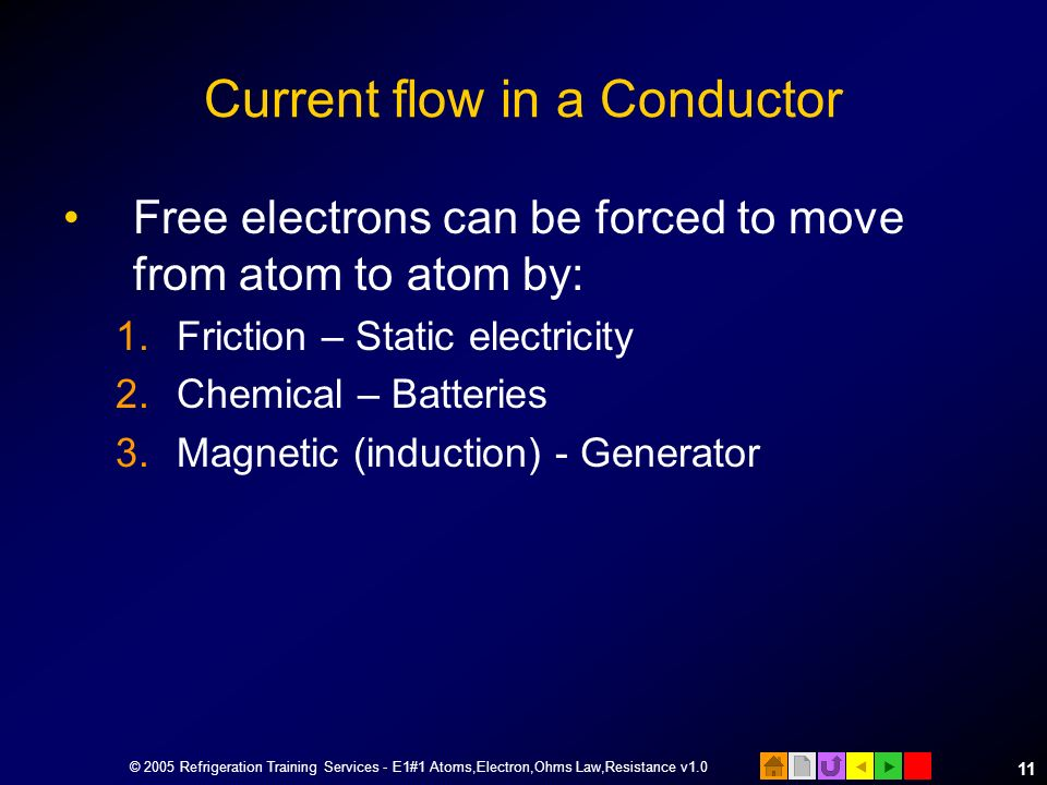 © 2005 Refrigeration Training Services - E1#1 Atoms,Electron,Ohms Law,Resistance v1.0 10 Copper Atom Nucleus of neutrons and protons Valence or free e