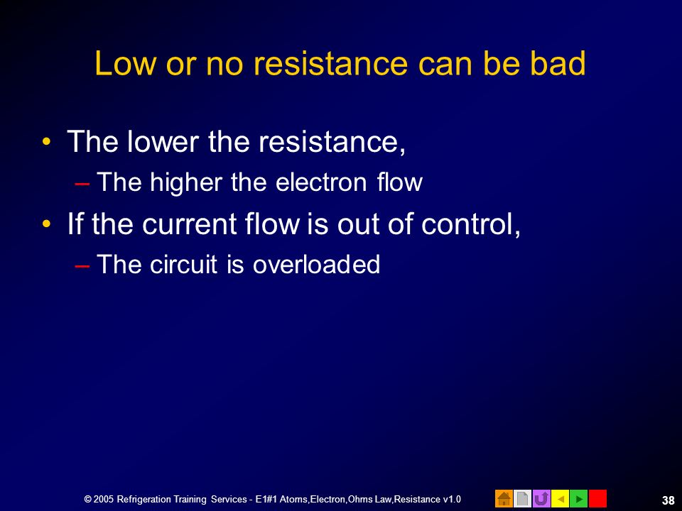 Go Team! © 2005 Refrigeration Training Services - E1#1 Atoms,Electron,Ohms Law,Resistance v1.0 37 The resistance is lower Lower resistance means more