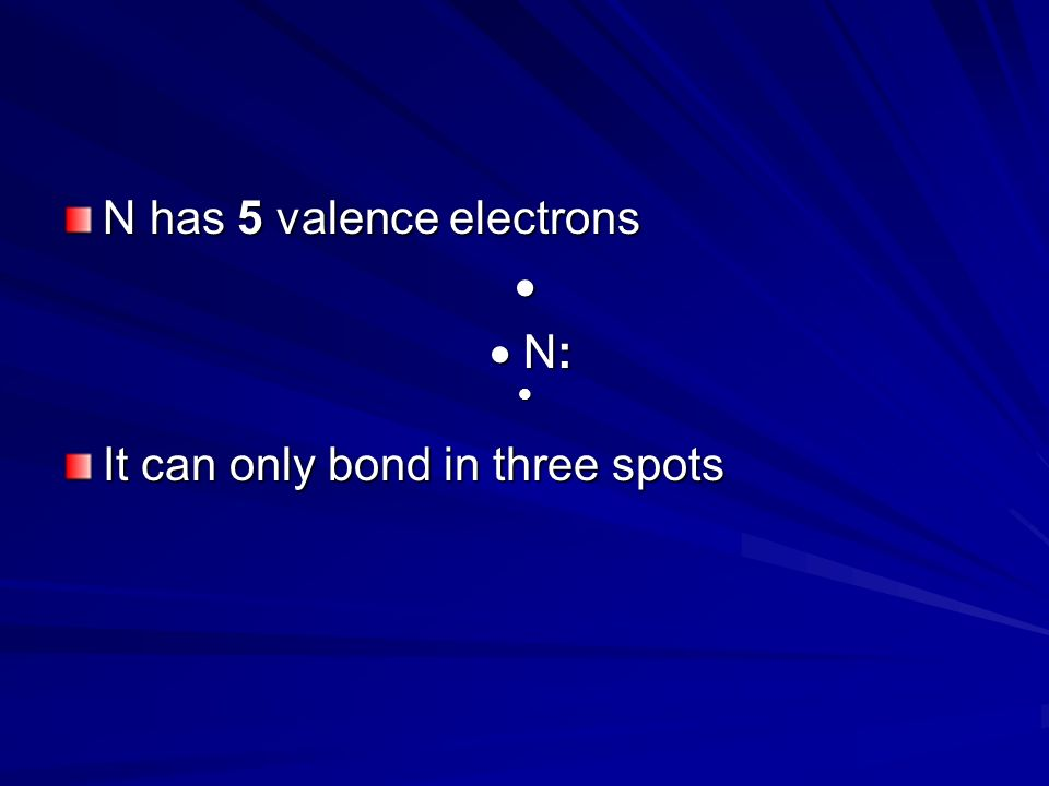 N has 5 valence electrons N: N: It can only bond in three spots