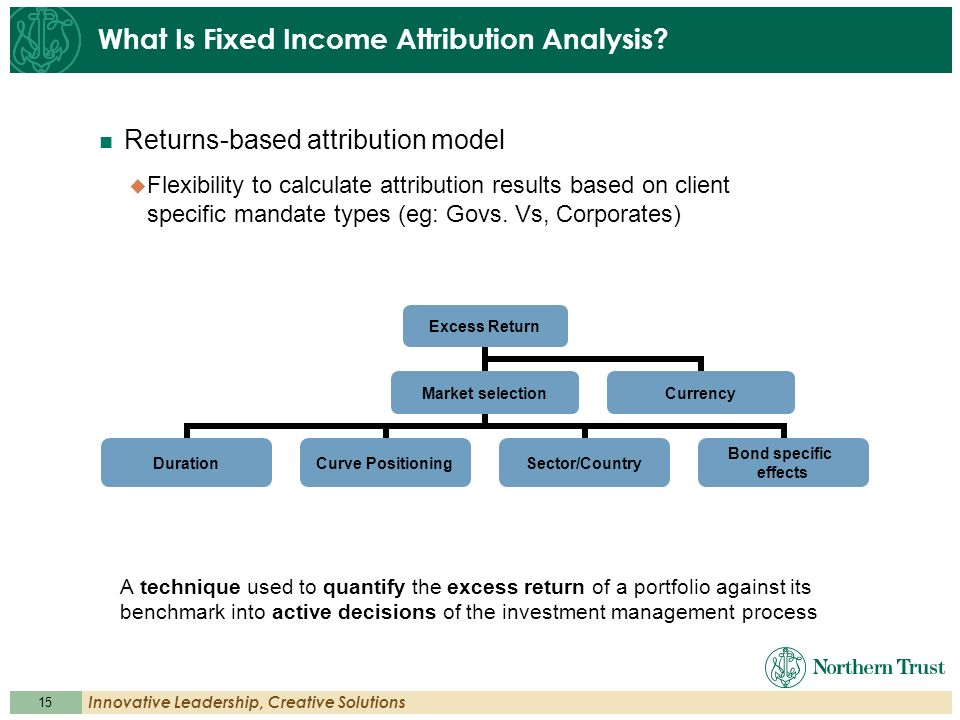 15 Innovative Leadership, Creative Solutions What Is Fixed Income Attribution Analysis? Returns-based attribution model Flexibility to calculate attri