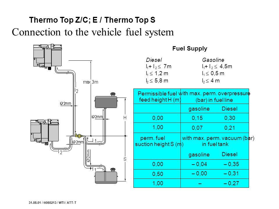 0,150,00 0,50 1,00 0,30 0,07 – 0,04– 0,35 – 0,00– 0,31 –– 0,27 0,21 l + l 12 7m l 1,2 m l 5,8 m 1 2 l + l 12 4,5m l 0,5 m l 4 m 1 2 Fuel Supply Diesel
