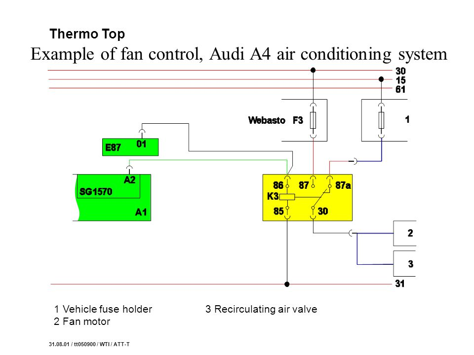 31.08.01 / tt050900 / WTI / ATT-T Thermo Top 1 Vehicle fuse holder 2 Fan motor 3 Recirculating air valve Example of fan control, Audi A4 air condition