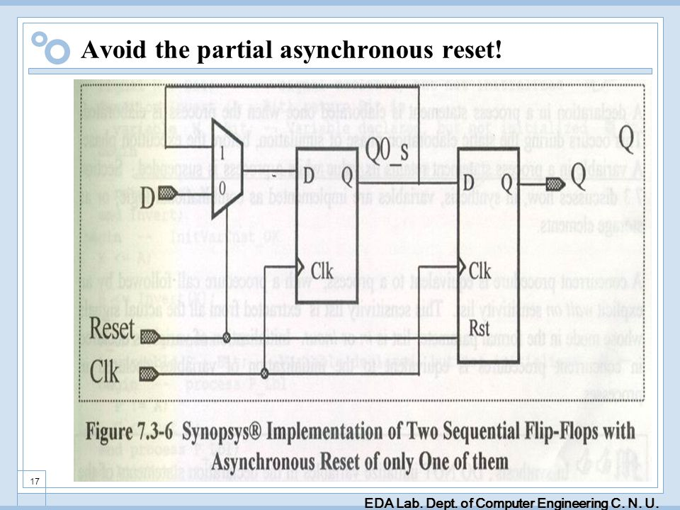 EDA Lab. Dept. of Computer Engineering C. N. U. 17 Avoid the partial asynchronous reset!