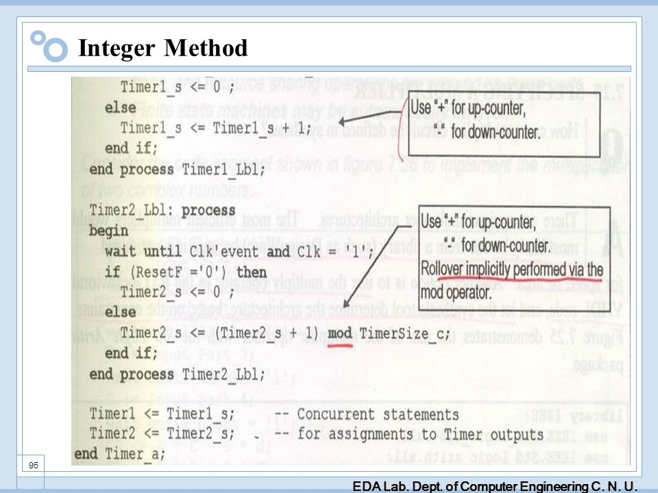 EDA Lab. Dept. of Computer Engineering C. N. U. 95 Integer Method