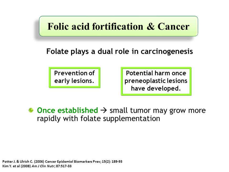 Folate plays a dual role in carcinogenesis Once established small tumor may grow more rapidly with folate supplementation Prevention of early lesions.