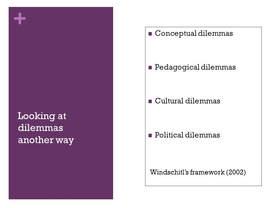 + Looking at dilemmas another way Conceptual dilemmas Pedagogical dilemmas Cultural dilemmas Political dilemmas Windschitls framework (2002) )