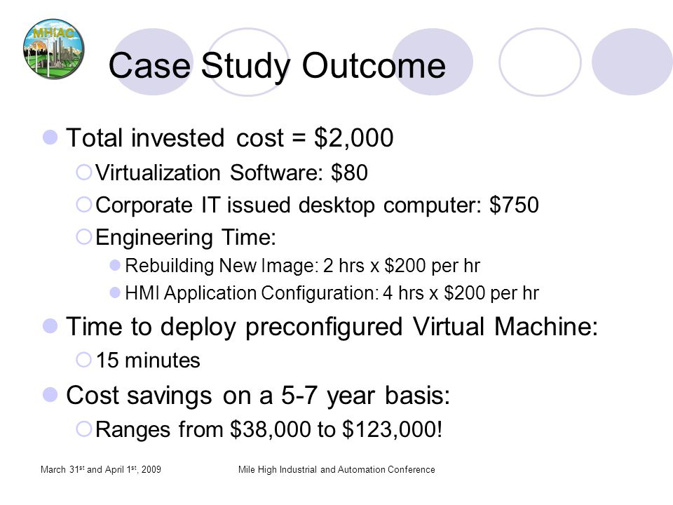 March 31 st and April 1 st, 2009Mile High Industrial and Automation Conference Case Study Outcome Total invested cost = $2,000 Virtualization Software