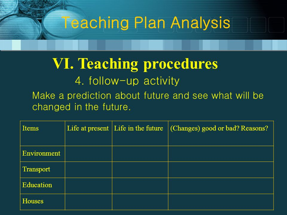 Teaching Plan Analysis VI.Teaching procedures 4.