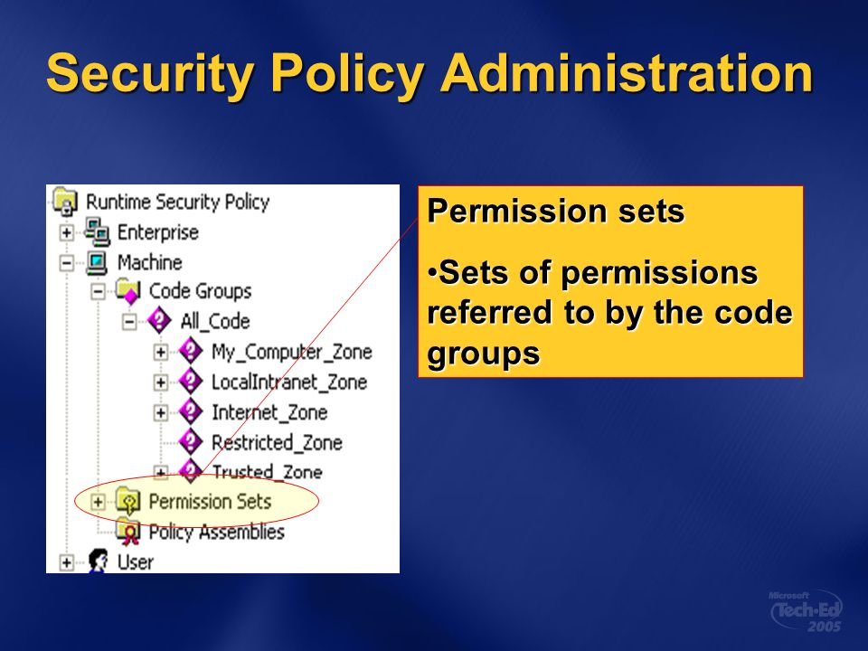 Security Policy Administration Permission sets Sets of permissions referred to by the code groupsSets of permissions referred to by the code groups