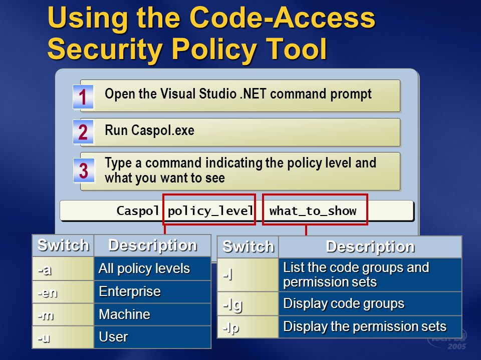 Using the Code-Access Security Policy Tool Open the Visual Studio.NET command prompt 1 1 Type a command indicating the policy level and what you want