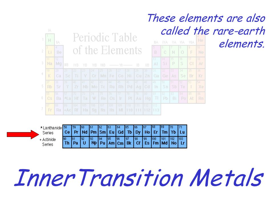 InnerTransition Metals These elements are also called the rare-earth elements.