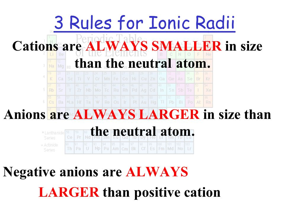 3 Rules for Ionic Radii Cations are ALWAYS SMALLER in size than the neutral atom. Anions are ALWAYS LARGER in size than the neutral atom. Negative ani