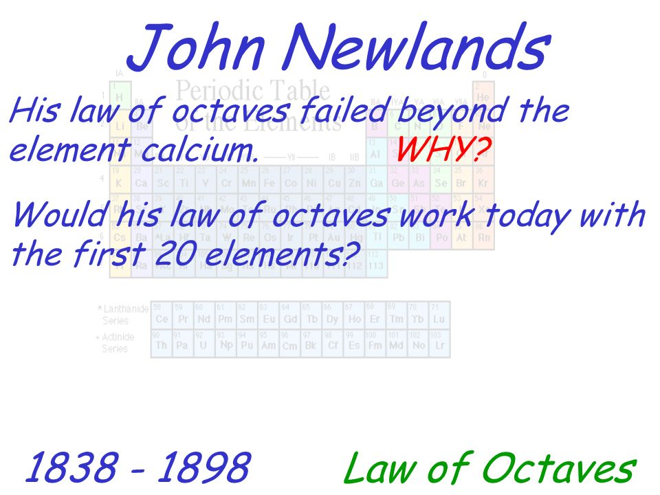 John Newlands 1838 - 1898Law of Octaves His law of octaves failed beyond the element calcium. WHY? Would his law of octaves work today with the first