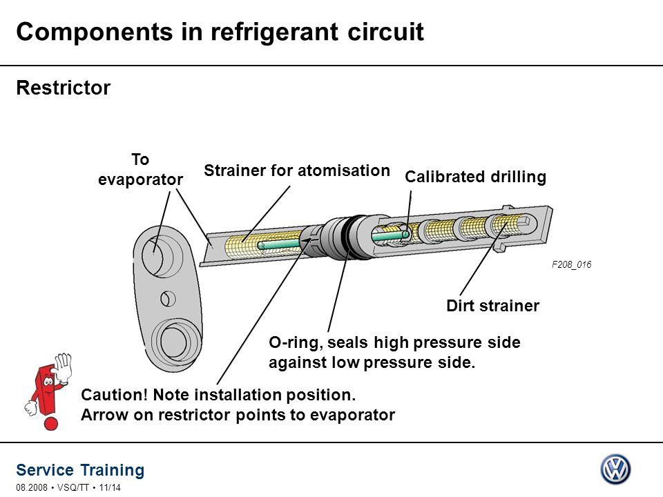Service Training 08.2008 VSQ/TT 11/14 To evaporator Dirt strainer O-ring, seals high pressure side against low pressure side.