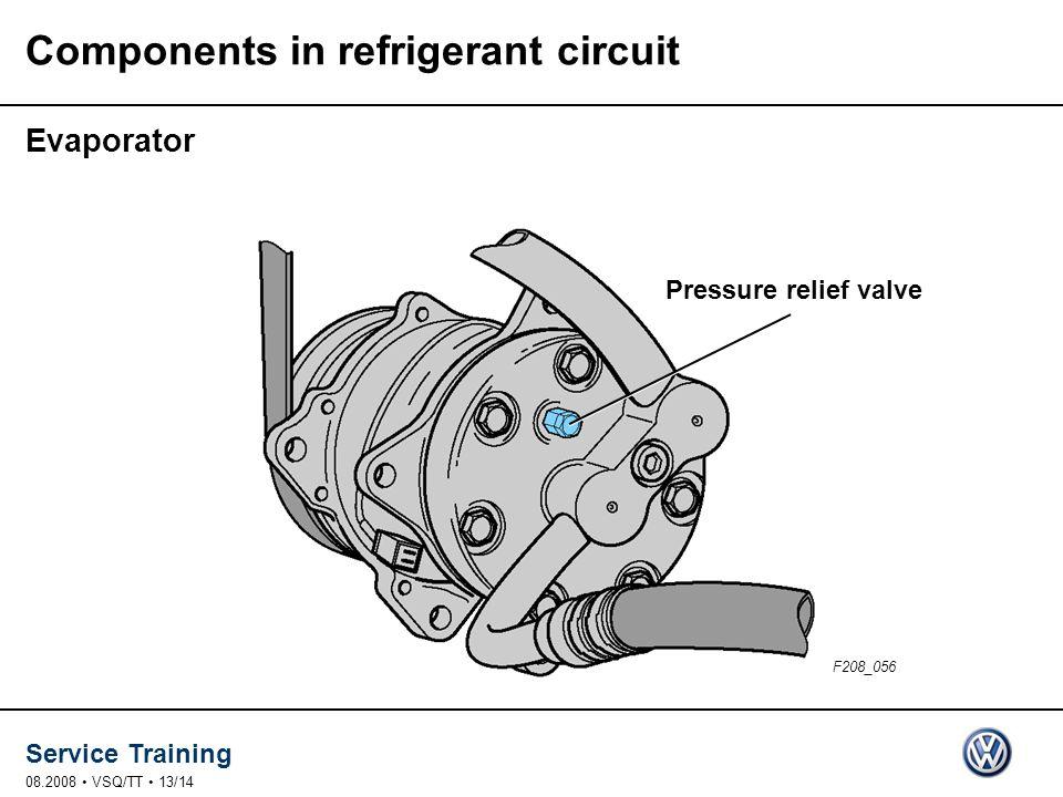 Service Training 08.2008 VSQ/TT 13/14 Pressure relief valve Components in refrigerant circuit Evaporator F208_056