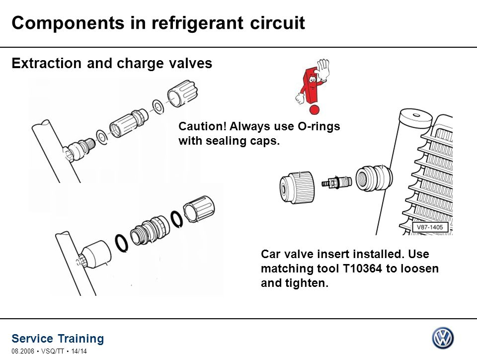 Service Training 08.2008 VSQ/TT 14/14 Components in refrigerant circuit Extraction and charge valves Car valve insert installed.
