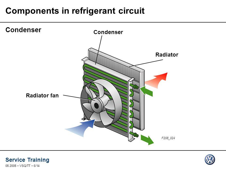 Service Training 08.2008 VSQ/TT 6/14 Components in refrigerant circuit Condenser F208_024 Radiator Radiator fan