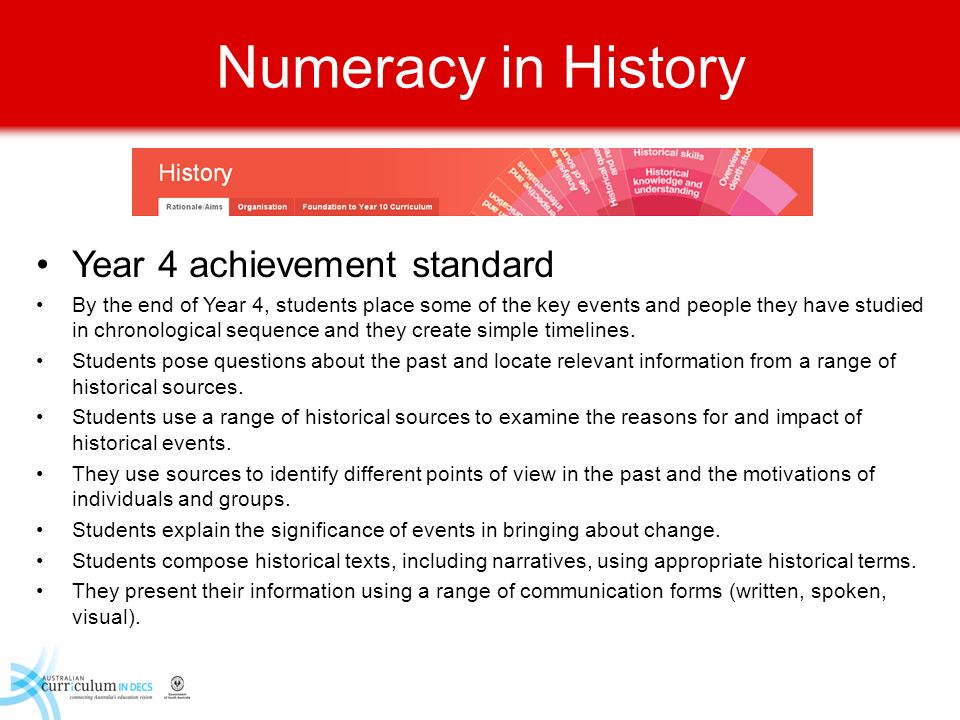 Numeracy in History Year 4 achievement standard By the end of Year 4, students place some of the key events and people they have studied in chronologi