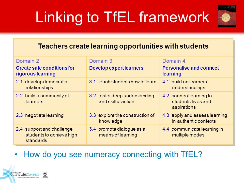 Linking to TfEL framework Teachers create learning opportunities with students Domain 2 Create safe conditions for rigorous learning Domain 3 Develop