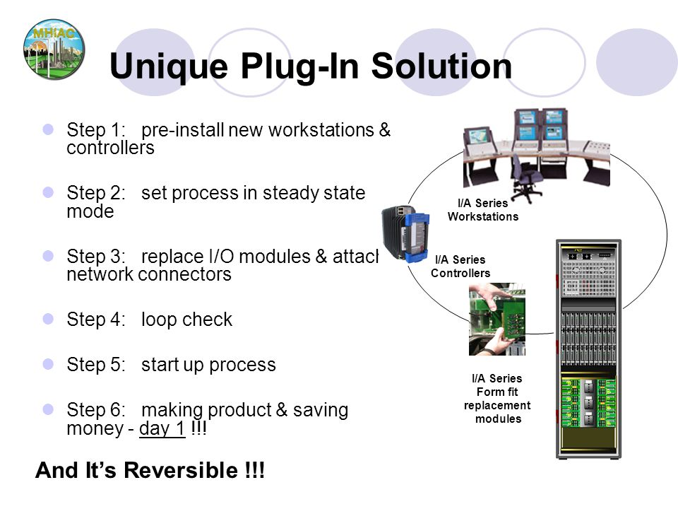 March 31 st and April 1 st, 2009Mile High Industrial and Automation Conference Unique Plug-In Solution Step 1: pre-install new workstations & controllers Step 2: set process in steady state mode Step 3: replace I/O modules & attach network connectors Step 4: loop check Step 5: start up process Step 6: making product & saving money - day 1 !!.