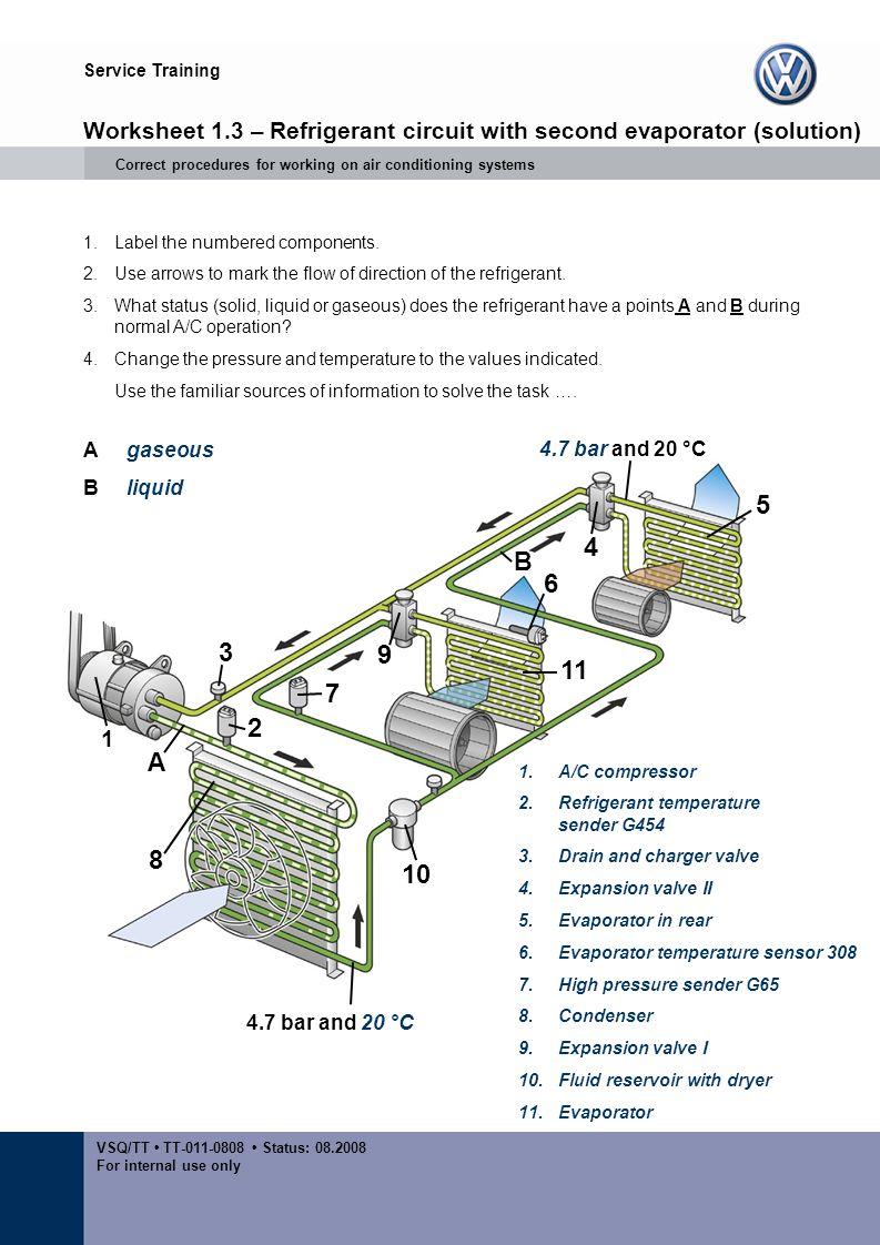 Service Training VSQ/TT TT-011-0808 Status: 08.2008 For internal use only Worksheet 1.3 – Refrigerant circuit with second evaporator (solution) Correc