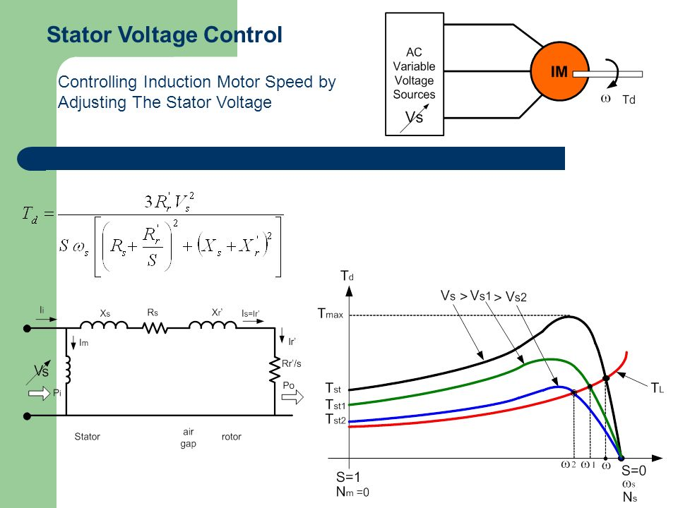 Stator Voltage Control Controlling Induction Motor Speed by Adjusting The Stator Voltage