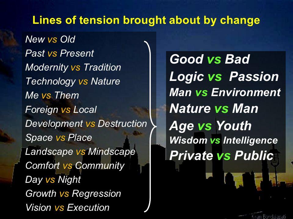 Lines of tension brought about by change vs New vs Old vs Past vs Present vs Modernity vs Tradition vs Technology vs Nature vs Me vs Them vs Foreign v