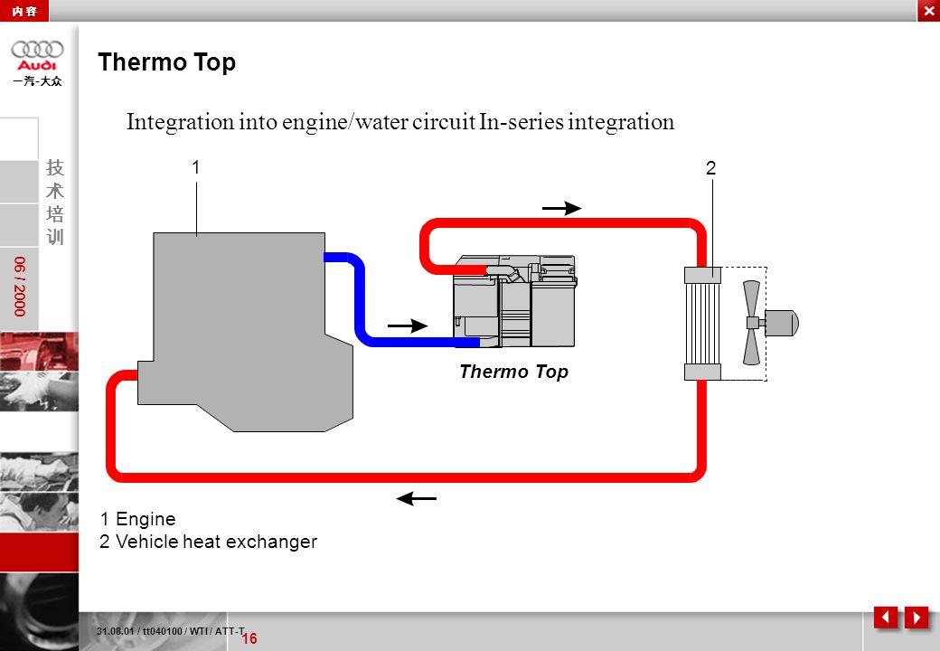 16 06 / 2000 - 31.08.01 / tt040100 / WTI / ATT-T Thermo Top 1 Engine 2 Vehicle heat exchanger Integration into engine/water circuit In-series integrat