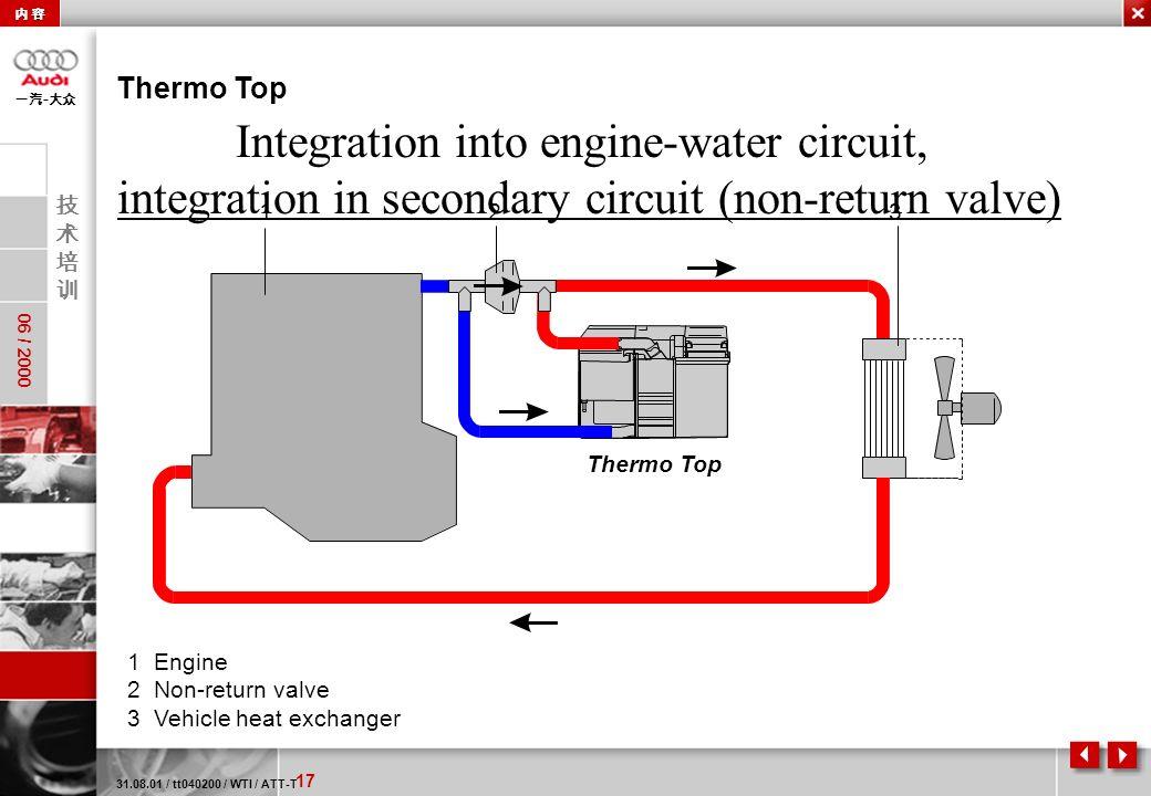 17 06 / 2000 - 31.08.01 / tt040200 / WTI / ATT-T Thermo Top 1 Engine 2 Non-return valve 3 Vehicle heat exchanger Integration into engine-water circuit