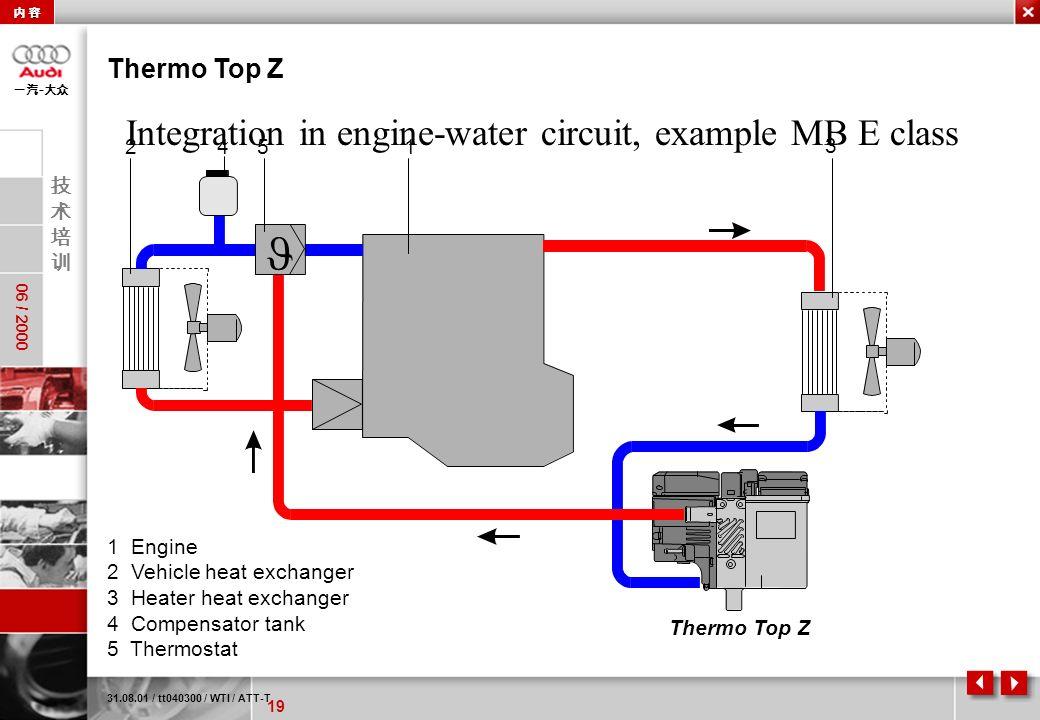 19 06 / 2000 - 31.08.01 / tt040300 / WTI / ATT-T Thermo Top Z 1 Engine 2 Vehicle heat exchanger 3 Heater heat exchanger 4 Compensator tank 5 Thermosta