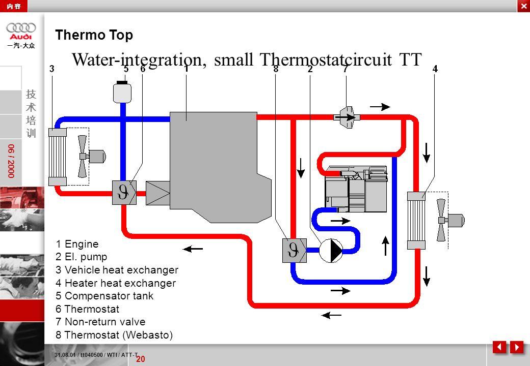 20 06 / 2000 - 31.08.01 / tt040500 / WTI / ATT-T Thermo Top Water-integration, small Thermostatcircuit TT 1 Engine 2 El. pump 3 Vehicle heat exchanger