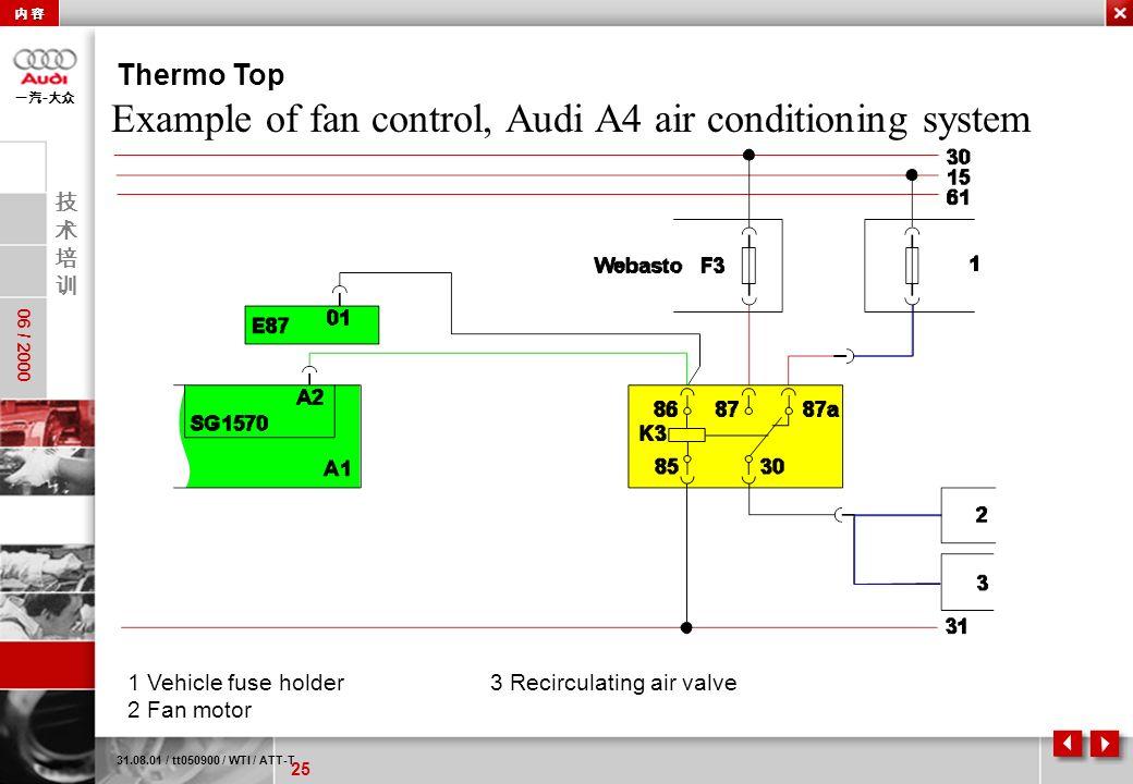 25 06 / 2000 - 31.08.01 / tt050900 / WTI / ATT-T Thermo Top 1 Vehicle fuse holder 2 Fan motor 3 Recirculating air valve Example of fan control, Audi A