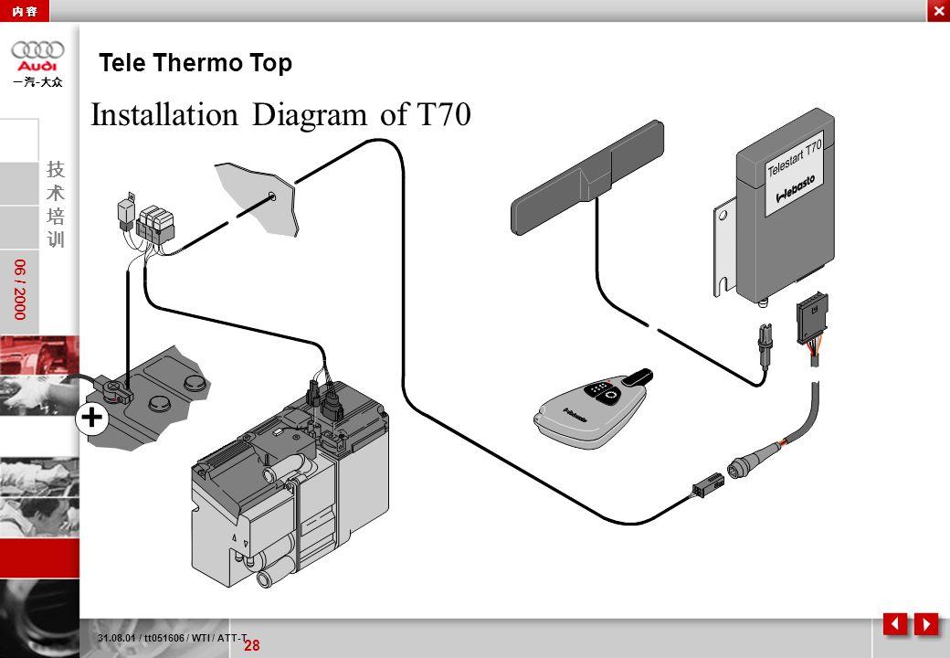 28 06 / 2000 - Tele Thermo Top 31.08.01 / tt051606 / WTI / ATT-T Installation Diagram of T70