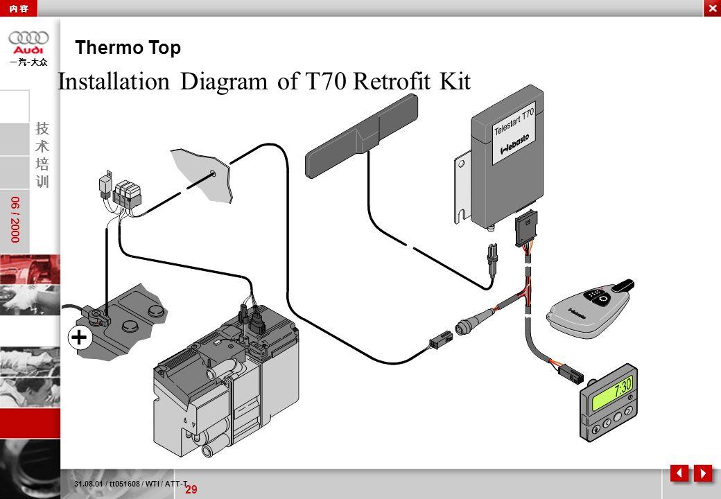 29 06 / 2000 - Thermo Top 31.08.01 / tt051608 / WTI / ATT-T Installation Diagram of T70 Retrofit Kit