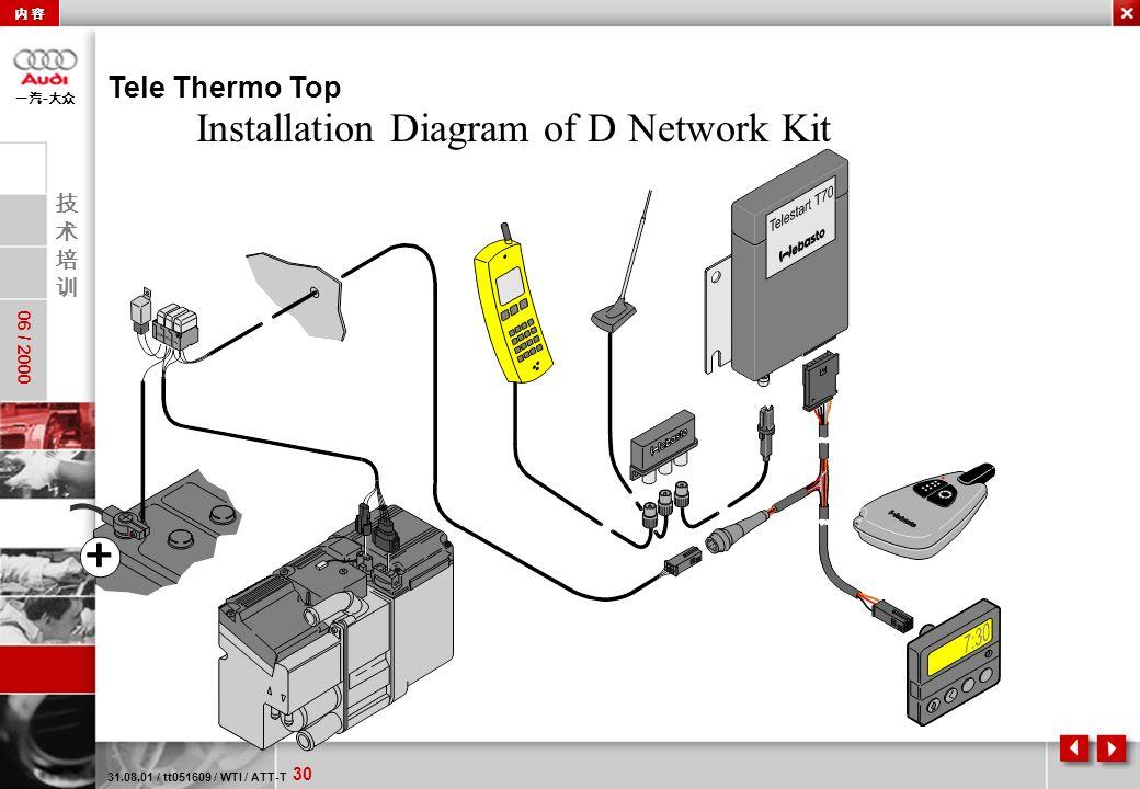 30 06 / 2000 - Tele Thermo Top 31.08.01 / tt051609 / WTI / ATT-T Installation Diagram of D Network Kit
