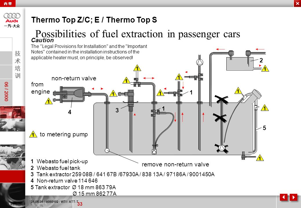 33 06 / 2000 - 31.08.01 / tt060102 / WTI / ATT-T Thermo Top Z/C; E / Thermo Top S 1 Webasto fuel pick-up 2 Webasto fuel tank 3 Tank extractor 259 08B