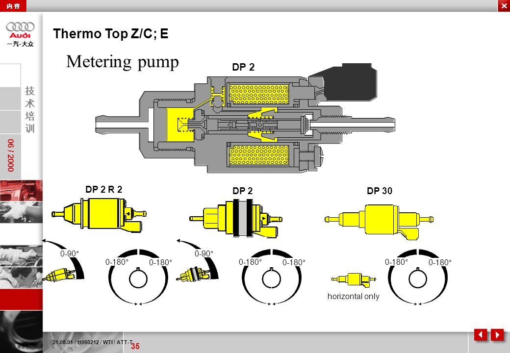 35 06 / 2000 - Thermo Top Z/C; E 31.08.01 / tt060212 / WTI / ATT-T 0-90° horizontal only 0-180° DP 2 DP 30 DP 2 R 2 Metering pump