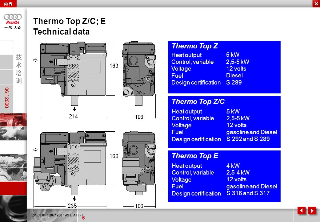 6 06 / 2000 - 31.08.01 / tt071200 / WTI / ATT-T Thermo Top Z/C; E Heat output Control, variable Voltage Fuel Design certification Heat output Control,
