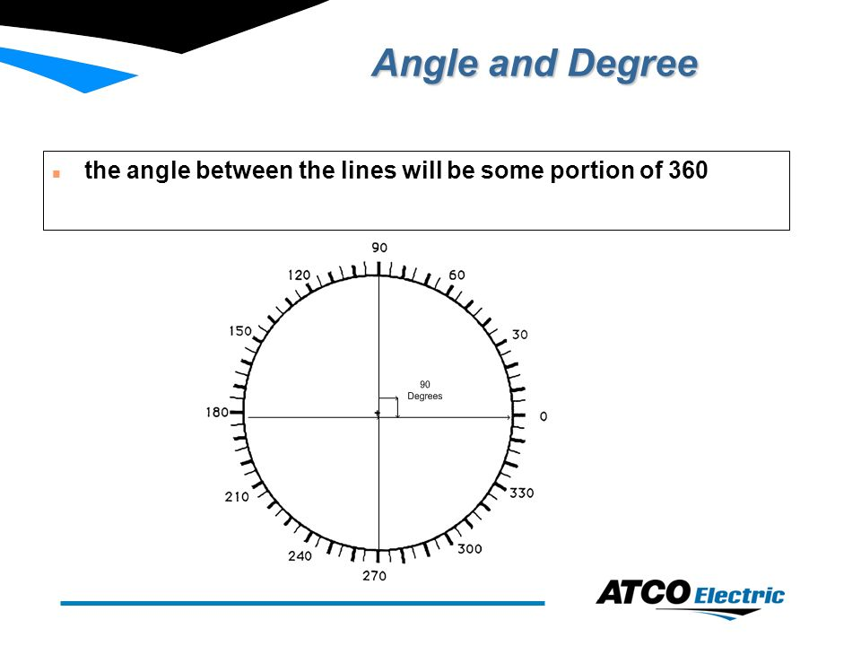 Angle and Degree n the angle between the lines will be some portion of 360