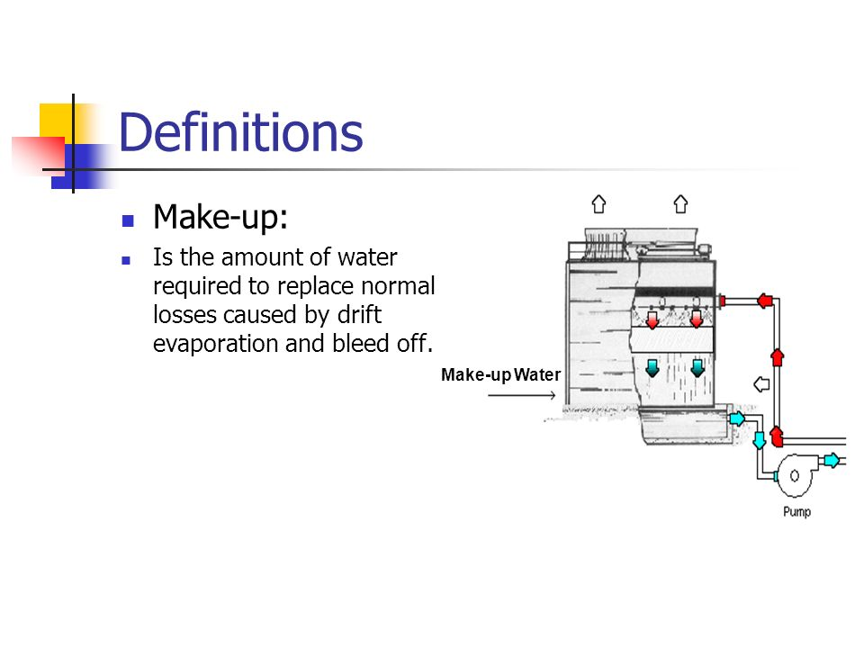 Definitions Make-up: Is the amount of water required to replace normal losses caused by drift evaporation and bleed off. Make-up Water