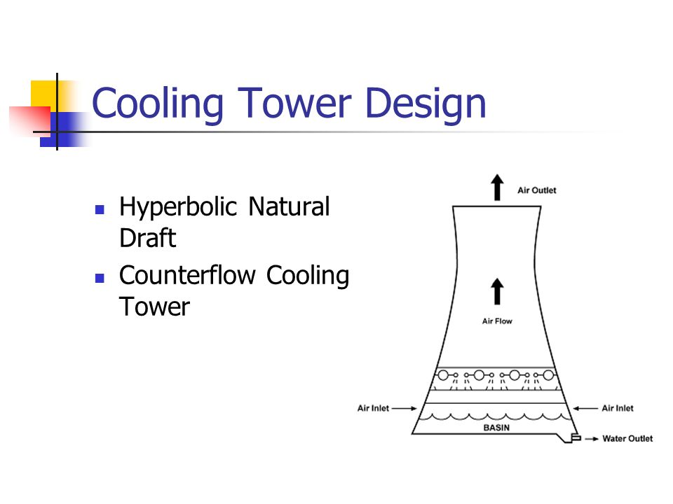 Cooling Tower Design Hyperbolic Natural Draft Counterflow Cooling Tower